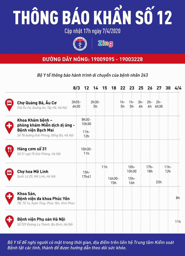Tin mới nhất về tình hình chị dâu, cháu nhỏ và 130 người tiếp xúc gần BN243 ở Mê Linh - Ảnh 6.