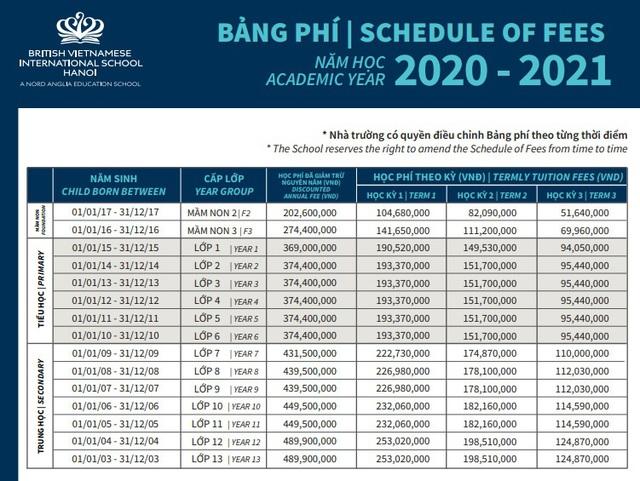 """Năm học 2020 - 2021: Học phí trường """"Tây"""", trường dân lập tại Hà Nội lại """"nhảy múa"""" - Ảnh 2."""