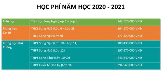 """Năm học 2020 - 2021: Học phí trường """"Tây"""", trường dân lập tại Hà Nội lại """"nhảy múa"""" - Ảnh 3."""