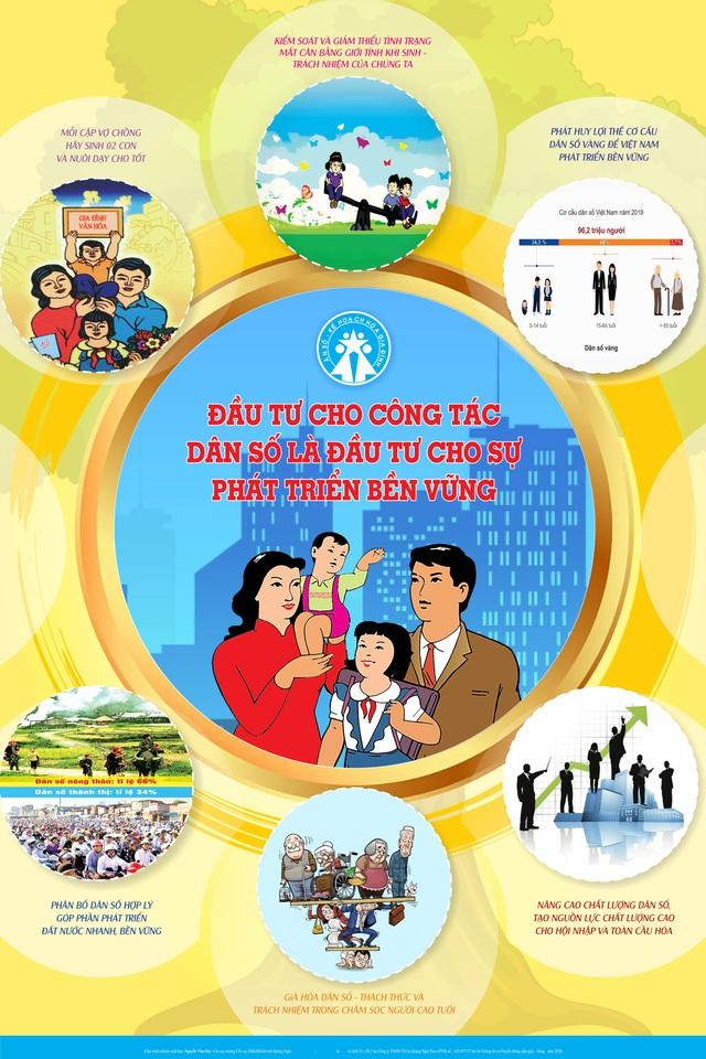 Quảng Ngãi định hướng thực hiện Chiến lược Dân số theo Nghị quyết số 21-NQ/TW - Ảnh 1.