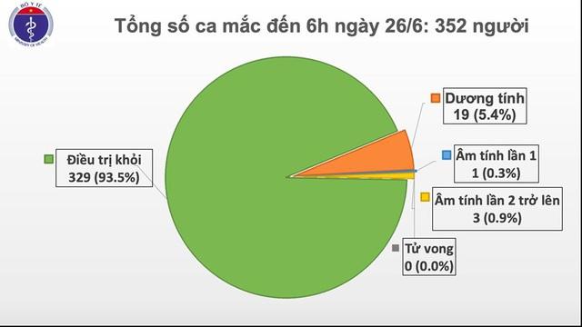 Gần 10.000 người Việt về nước trong hơn 2 tháng  - Ảnh 2.
