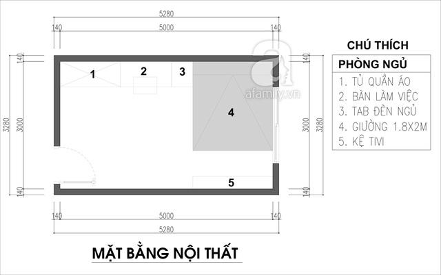 Ý tưởng thiết kế nội thất phòng ngủ diện tích 15m² với chi phí dưới 20 triệu đồng - Ảnh 1.