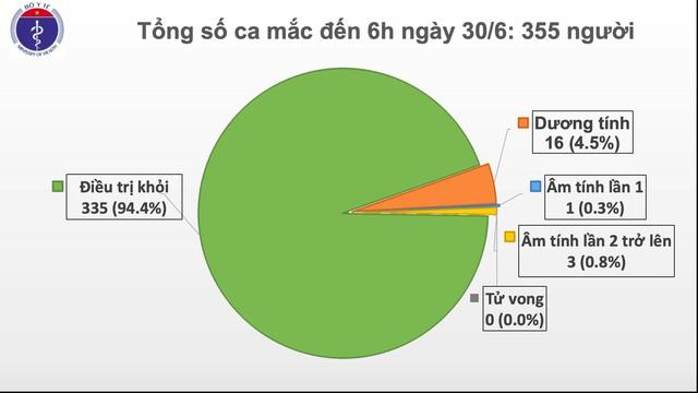 hon-507-400-nguoi-chet-vi-covid-19-tren-toan-cau