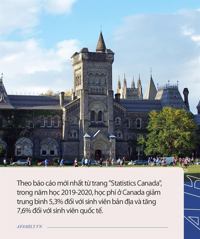 Nếu bố mẹ chưa thể tài trợ cho con ít nhất 1 tỷ mỗi năm thì đừng vội mơ tưởng đến giấc mộng du học Canada - Ảnh 1.