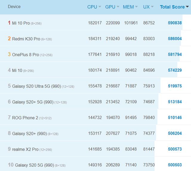 5 smartphone Android mạnh nhất thế giới - Ảnh 6.