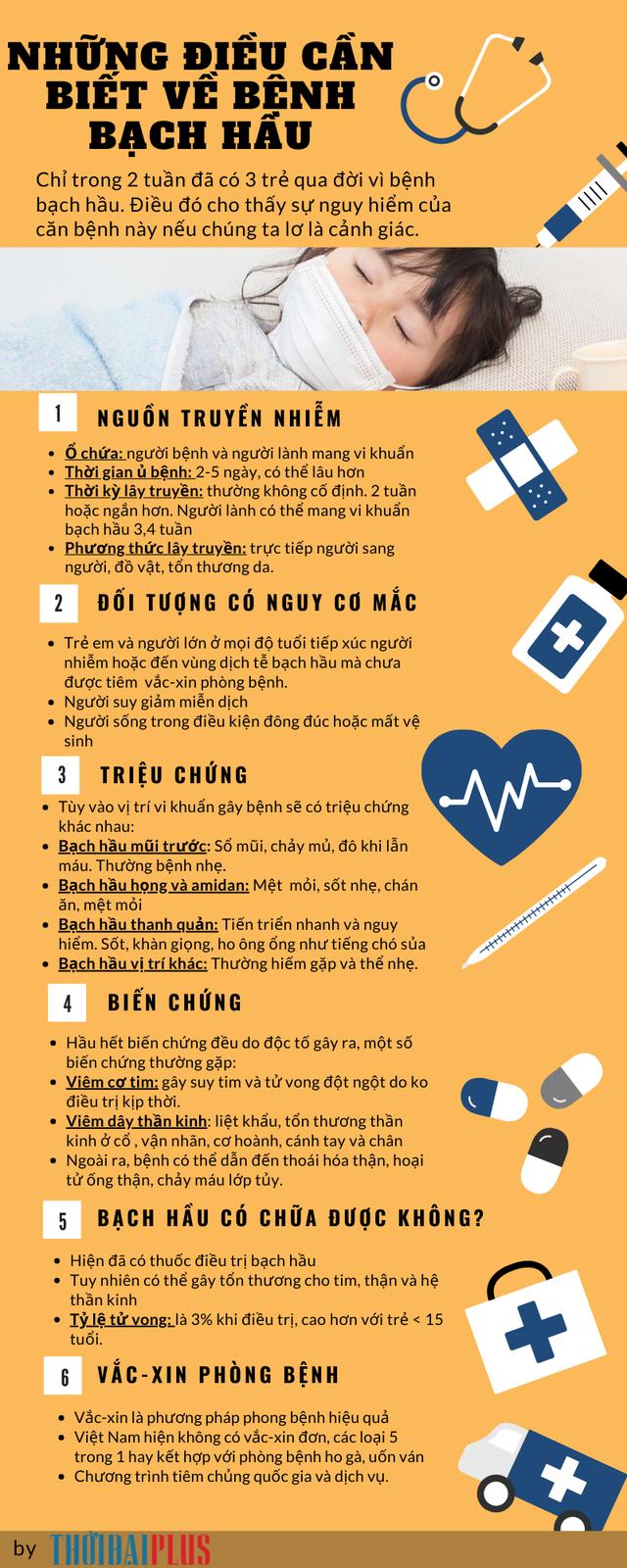 [Infographic] - Những điều cần biết về căn bệnh bạch hầu nguy hiểm - Ảnh 1.