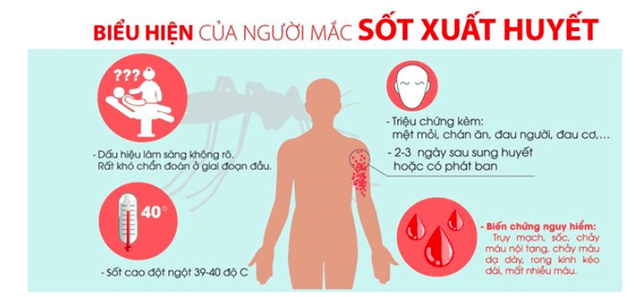 Nam thanh niên tử vong vì truyền dịch tại nhà khi sốt xuất huyết - Ảnh 3.