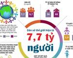 Bức tranh Dân số Thế giới: Những xu hướng chủ đạo