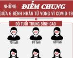 [Infographic] - Những điểm chung giữa 6 bệnh nhân tử vong vì COVID-19