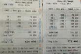 Điện lực Hà Nội: Những lý giải về hóa đơn tăng và mất điện đột xuất