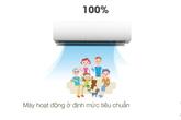 Máy điều hòa Toshiba – tiết kiệm điện tối đa