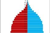 Dân số ASEAN đang ở đâu trên bản đồ dân số thế giới? (1)