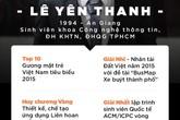 Gương mặt trẻ Việt Nam tiêu biểu: 'Tôi sẽ tới Google'