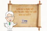 Lịch sử & phác đồ điều trị hen phế quản trên thế giới, bạn đã biết?