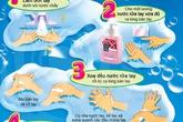 Thế nào là rửa tay đúng cách?