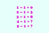 Hàng nghìn người giải sai bài toán 5 - 1 = ?