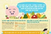 Tìm hiểu các dưỡng chất thiết yếu cho sự phát triển não bộ của bé