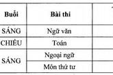 Hà Nội công bố phương án chi tiết thi vào lớp 10