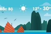 Thời tiết ngày 4/11: Bắc Bộ giảm nhiệt, thấp nhất 12 độ C