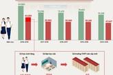 Hà Nội huy động hơn 10.000 giáo viên trông thi vào lớp 10
