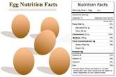 Ăn trứng: Trẻ tăng chiều cao, già giảm huyết áp!