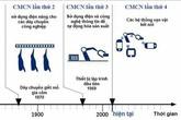 Cách mạng công nghiệp 4.0 với công tác dân số trong tình hình mới: Phải tận dụng, phát huy chất lượng dân số và cơ sở dữ liệu số