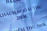 Cửa hàng ở Sài Gòn giữ xe giá 200.000 đồng bị phạt 22,5 triệu