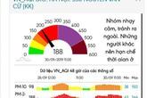 Hà Nội trong những ngày không khí ô nhiễm nặng: 60-70% bụi mịn do ô tô, xe máy thải ra