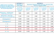 Học phí, phương thức tuyển sinh lớp 10 trường quốc tế ở Hà Nội