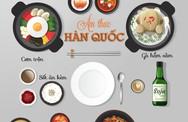 Những món ăn nghe tên là nghĩ đến xứ Hàn