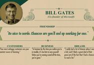 Châm ngôn sống của những người thành công nổi tiếng thế giới