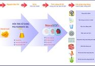 Novasol Curcumin - Đột phá công nghệ từ CHLB Đức