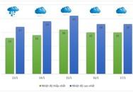 Bao giờ Bắc Bộ hết mưa rét?