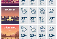 Thời tiết đầu tuần: Bắc Bộ nắng nóng diện rộng, Nam Bộ mưa dông