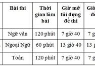 Tỷ lệ chọi lớp 10 trường Lê Hồng Phong cao nhất TP HCM