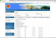 Vì đâu Chủ tịch tỉnh Thanh Hóa vẫn kiêm nhiệm Giám đốc Sở NN&PTNT trên website của Sở Nội vụ?