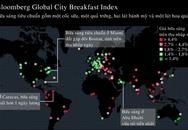 Người Việt chi cho bữa sáng tốn kém bậc nhất thế giới