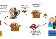 Cách xử trí khi trong nhà có người bị nhiễm vi khuẩn Hp