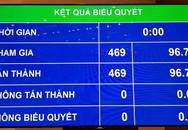 Việt Nam phê chuẩn Hiệp định CPTPP
