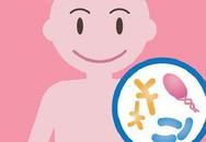 Cần quan tâm đến tỉ lệ lợi khuẩn sống sót khi bổ sung men vi sinh cho trẻ