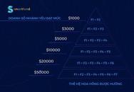 Sàn giao dịch tiền ảo SmartFund huy động vốn theo mô hình đa cấp?