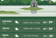 Vì sao Tết Kỷ Hợi nóng như mùa hè?