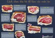 Cách chọn thịt bò để làm các món ăn