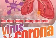 10 điều nhất định phải biết nếu không muốn mắc virus corona