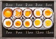 Cách luộc trứng chuẩn, muốn ăn lòng đào cỡ nào cũng dễ làm