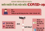 [Infographic] Lịch trình di chuyển bệnh nhân mới nhất của Hà Nội mắc COVID-19 vừa phát hiện