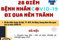 INFOGRAPHIC: 28 điểm bệnh nhân COVID-19 đi qua người dân lưu tâm