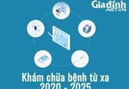 [Infographic] - Khám chữa bệnh từ xa từ nay đến năm 2025 sẽ mang đến những tiện ích gì cho ngành Y tế và người dân?
