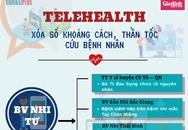[Infographic] - Những cuộc hội chẩn qua Telehealth cứu bệnh nhân trên mọi miền tổ quốc