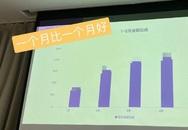 Sau hơn 1 tháng bị tố ngoại tình với chủ tịch Taobao, hotgirl mạng hàng đầu Trung Quốc vẫn thản nhiên khoe doanh thu ngất ngưởng của công ty riêng